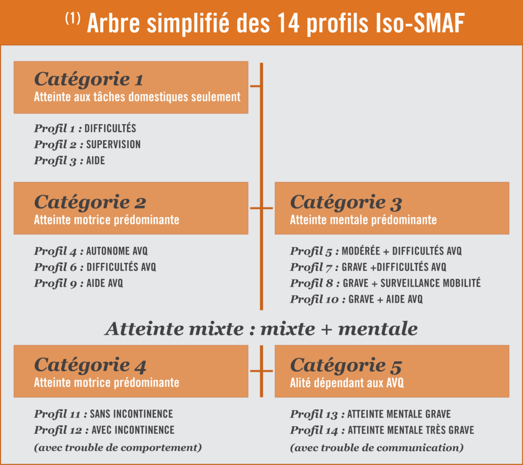 Iso-SMAF-new-1